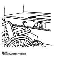 Ropox Kitchen Frame System