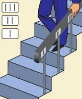 Steps 3-2-1