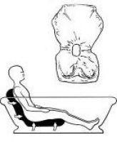 Burnett Bath Seat With Full Body Support