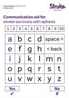 Communication Aid
