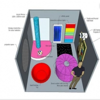 Luxury Sensory Room Package