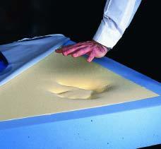 Memory foam mattresses category