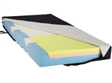 Waterproof foam mattresses category