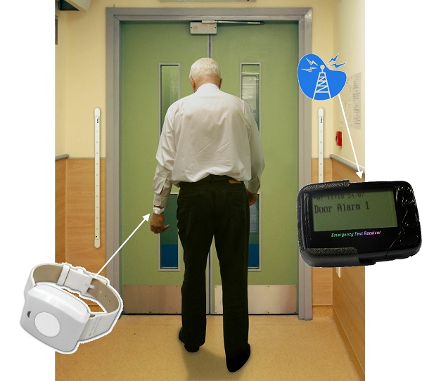 Anti-wander Wristband Activated Door Alarm System